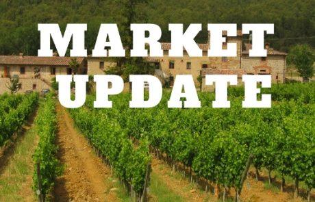 Market Update Jun.9