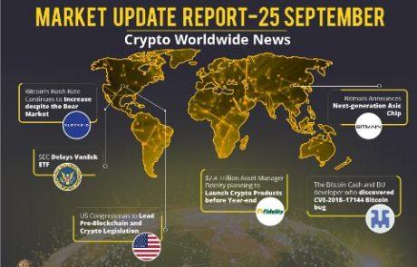 Market Update Sep.25: Is Optimism back?