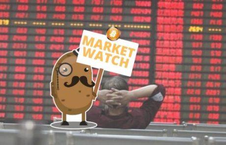 Bitcoin Below $5000 As Global Markets Tumble Amid The Coronavirus Spread