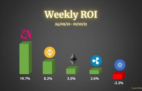 Crypto Price Analysis & Overview October 1st: Ethereum, Ripple, Cardano, Binance Coin, & Uniswap