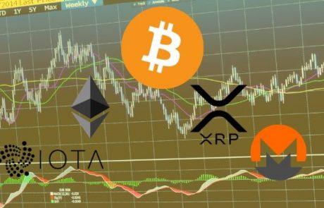 Crypto Price Analysis & Overview March 27th: Bitcoin, Ethereum, Ripple, Monero, IOTA