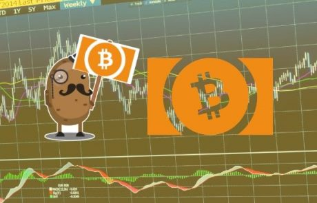 Bitcoin Cash Price Analysis: BCH Holds Gains Above $200 Despite Weekend's Drop, But Will It Break Up?