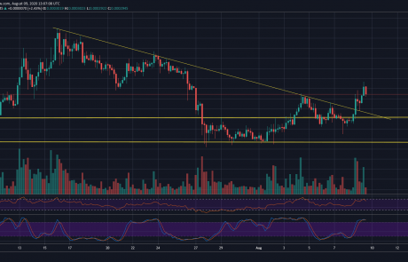 Tezos Explodes To 6-Month High: Is $4 Upcoming? XTZ Price Analysis