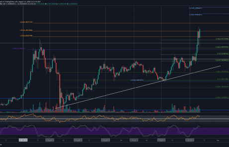 Tezos Price Analysis: XTZ Flirts With Its All-Time High, $5 Next Or Double-Top?
